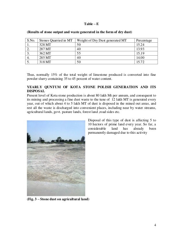 Kota stone slurry problem and possible solutions