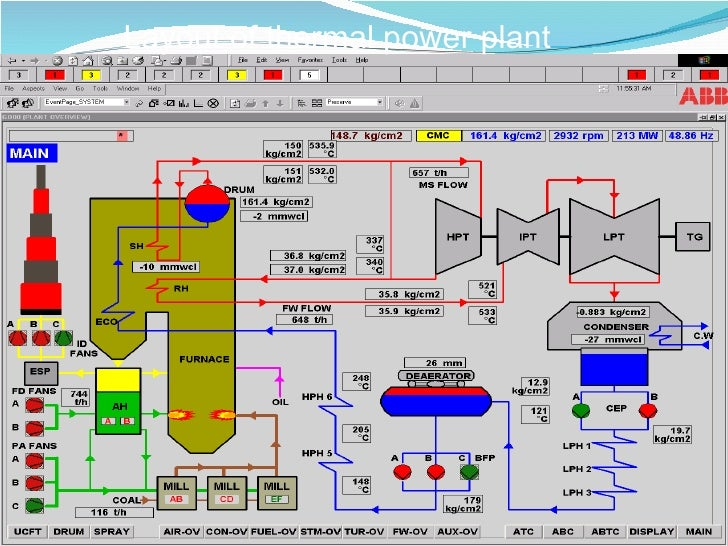 kota super thermal power plant, wiring diagram
