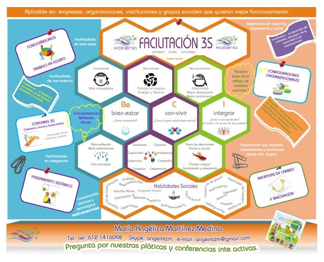 Kotena facilitacion 3S & coaching