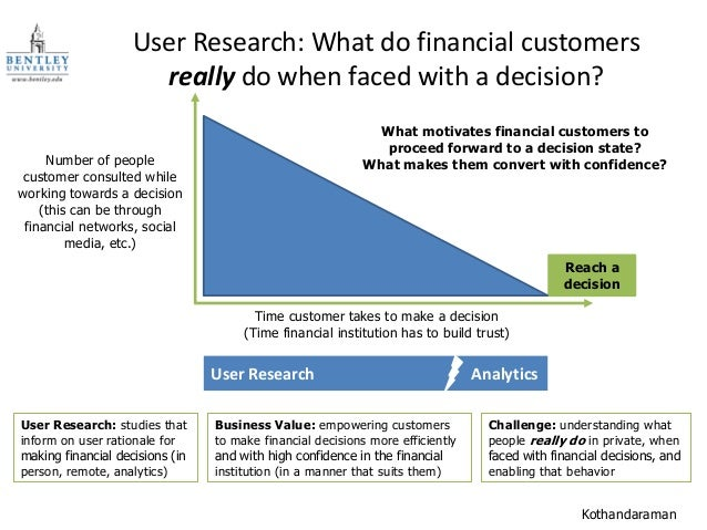 User Research: What do financial customers                      really do when faced with a decision?                     ...