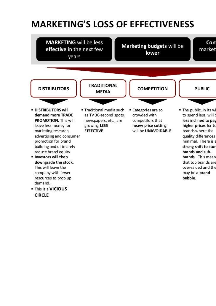 Marketing 3.0 Slide 2