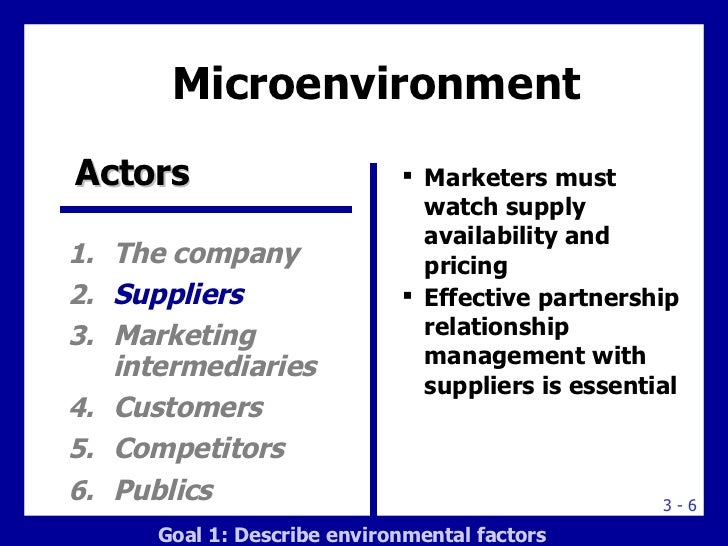 the company microenvironment to six different environments marketing essay Changing business environment of british petroleum management the micro and macro business environment of the changing business environment of british.