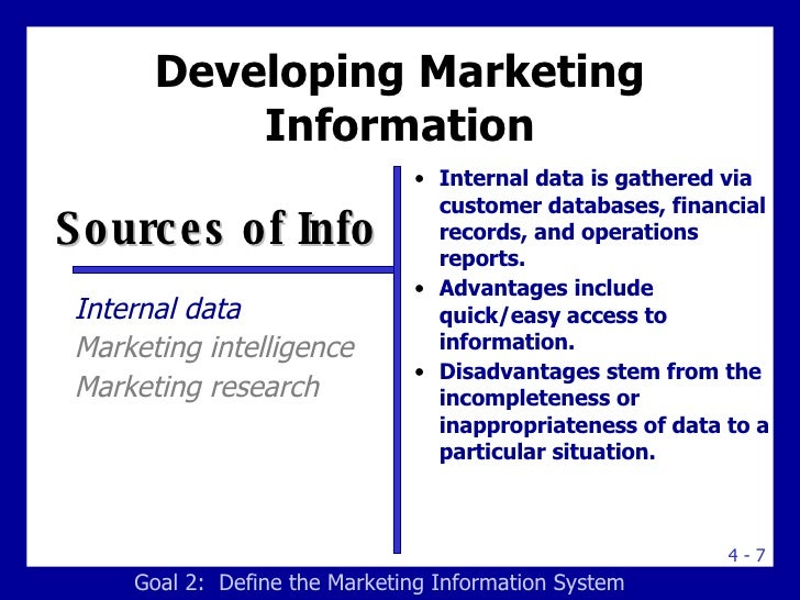 disadvantages of market information systems