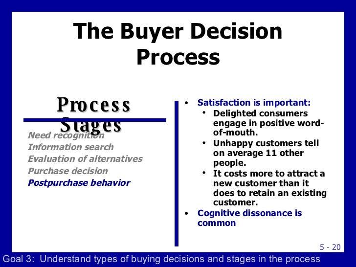 consumer markets and consumer buyer behavior Consumer markets and consumer buying behavior- authorstream presentation.