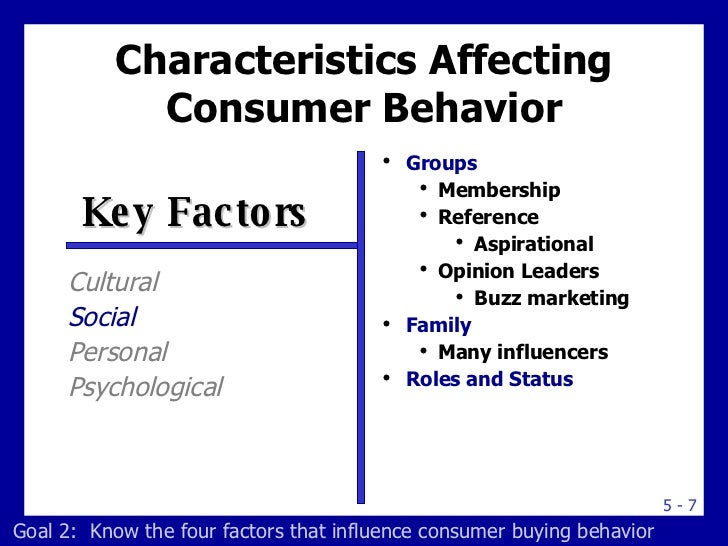 influence of consumer buying behavior Cultural effects on consumer behavior, 5 5 strategic application of cross cultural and global influence research has shown that the strength of ethnic culture has a.