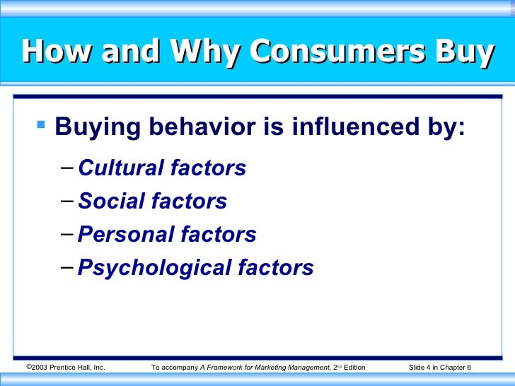 consumer buying behaviour organisational markets and buyin Study of consumer behaviour in insurance services related to this is the study of consumer behaviour in a model of organisational buying behaviour.