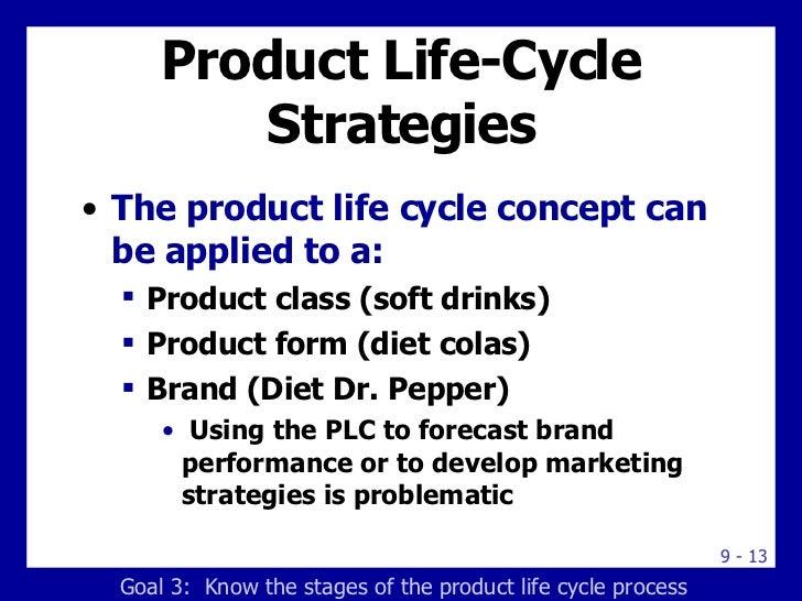 Product Life-Cycle Strategies <ul><li>The product life cycle concept can be applied to a: </li></ul><ul><ul><li>Product cl...
