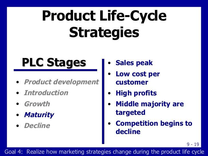 Product Life-Cycle Strategies <ul><li>Product development </li></ul><ul><li>Introduction </li></ul><ul><li>Growth </li></u...