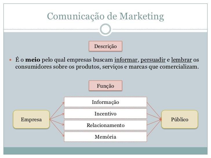 Comunicação de Marketing Slide 2