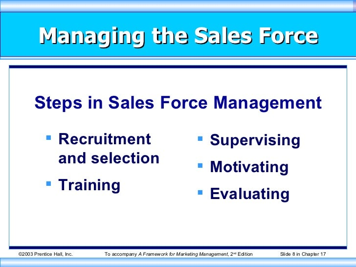 managing-the-sales-force-8-728.jpg?cb=1310634798