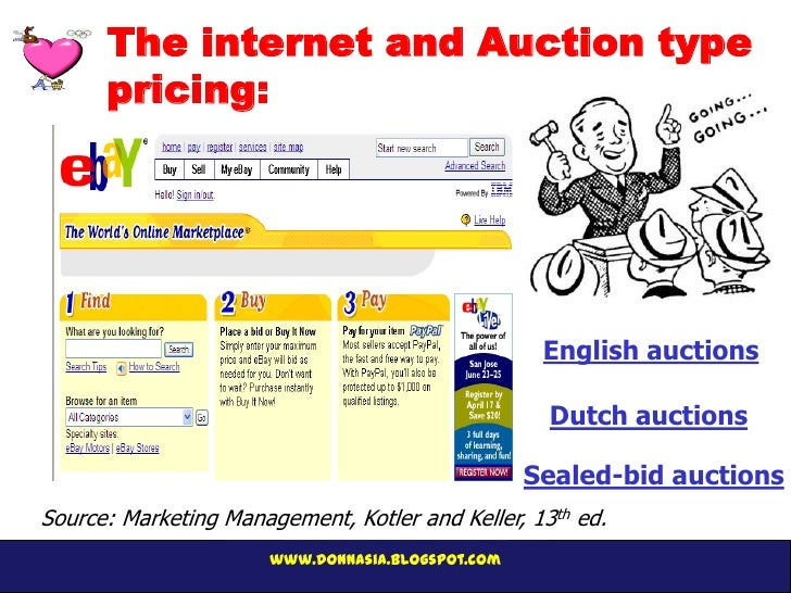 developing pricing strategies and programs Chapter 12 - developing pricing strategies and programs summary  price is the only element that produces revenue b setting the price 1.