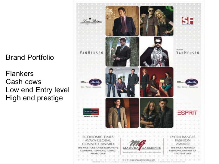 Brand Portfolio Flankers Cash cows Low end Entry level High end prestige