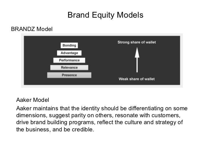 Brand Equity Models <ul><li>BRANDZ Model </li></ul>Aaker Model Aaker maintains that the identity should be differentiating...