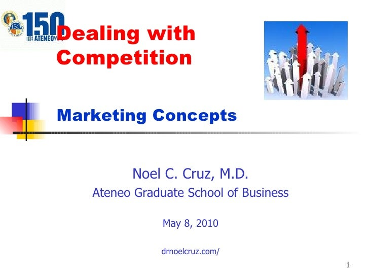 Dealing with  Competition Noel C. Cruz, M.D. Ateneo Graduate School of Business May 8, 2010 drnoelcruz.com/ Marketing Conc...