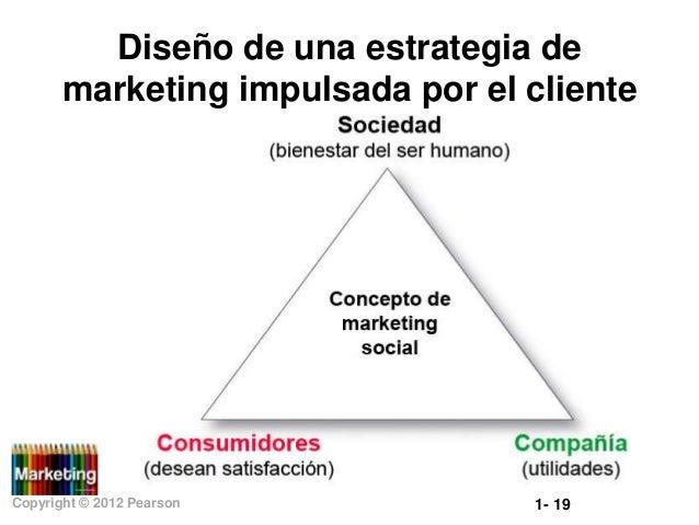 Diseño de una estrategia de marketing impulsada por el cliente  Copyright © 2012 Pearson  1- 19