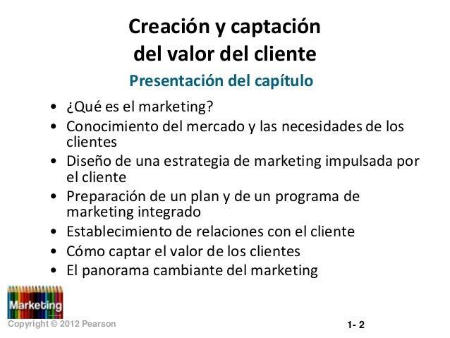 Creación y captación del valor del cliente Presentación del capítulo • ¿Qué es el marketing? • Conocimiento del mercado y ...