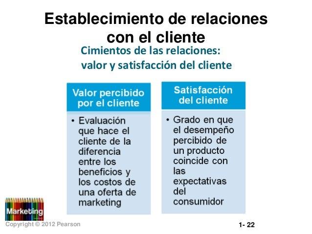 Establecimiento de relaciones con el cliente Cimientos de las relaciones: valor y satisfacción del cliente  Copyright © 20...