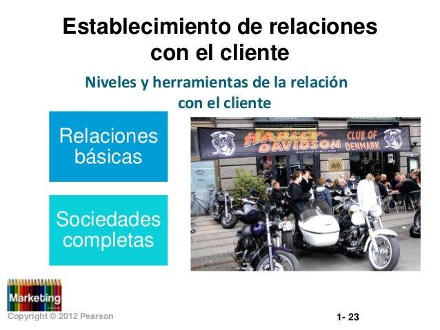 Establecimiento de relaciones con el cliente Niveles y herramientas de la relación con el cliente  Relaciones básicas Soci...