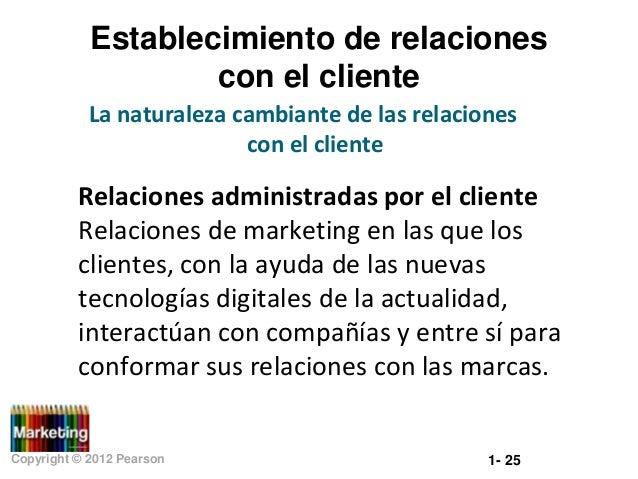 Establecimiento de relaciones con el cliente La naturaleza cambiante de las relaciones con el cliente  Relaciones administ...