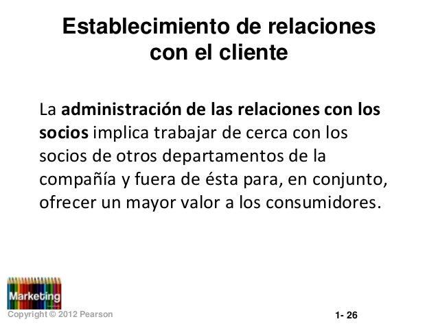 Establecimiento de relaciones con el cliente La administración de las relaciones con los socios implica trabajar de cerca ...