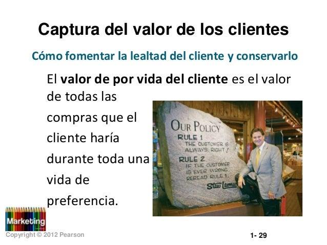 Captura del valor de los clientes Cómo fomentar la lealtad del cliente y conservarlo  El valor de por vida del cliente es ...