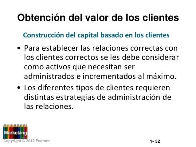 Obtención del valor de los clientes Construcción del capital basado en los clientes  • Para establecer las relaciones corr...
