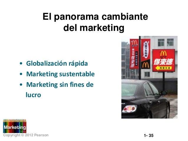 El panorama cambiante del marketing  • Globalización rápida • Marketing sustentable • Marketing sin fines de lucro  Copyri...
