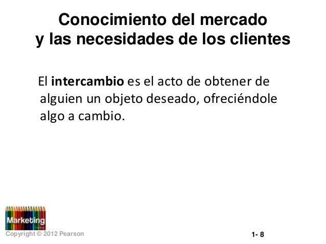 Conocimiento del mercado y las necesidades de los clientes El intercambio es el acto de obtener de alguien un objeto desea...