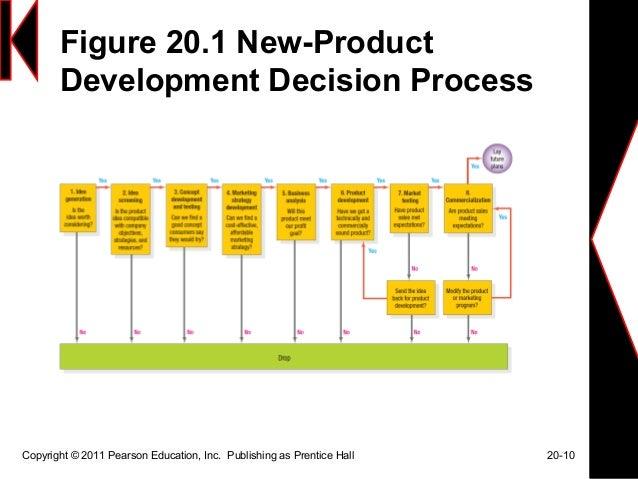new product development process pdf kotler
