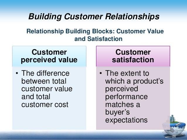 relationship building blocks customer value and satisfaction marketing