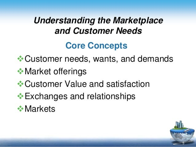chap 1 marketing creating and capturing Chapter marketing: creating and capturing customer value all of the following are  accurate descriptions of modern marketing, except which one marketing is the.