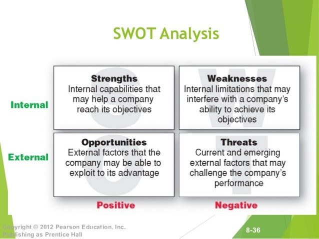 jcpenney swot analysis A swot analysis of the stock will certainly make our task much simpler a diligent  use of the tool will help in assessing and scrutinizing equity.