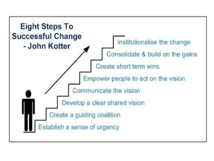 eight models of policy change