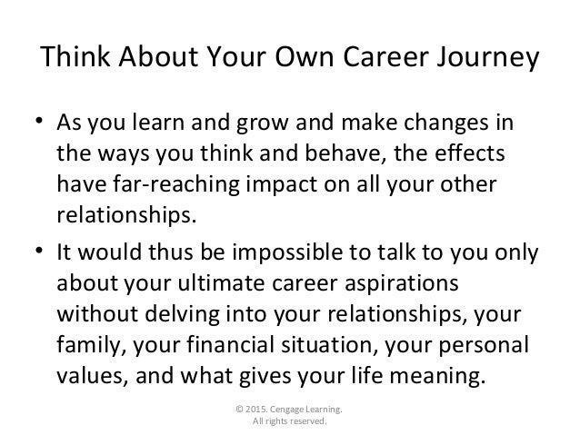 career aspirations meaning