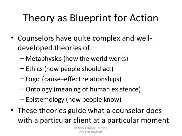 Chapter 5 insight oriented approaches 3 theory as blueprint malvernweather Gallery