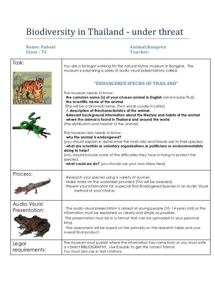 Biodiversity in Thailand - under threat        Name: Fahsai                                          Animal:Kouprey       ...