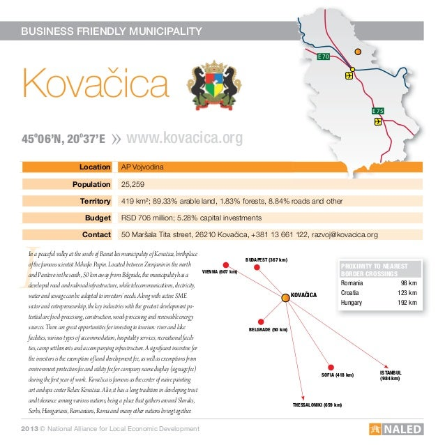 Location AP Vojvodina Population 25,259 Territory 419 km²; 89.33% arable land, 1.83% forests, 8.84% roads and other Budget...