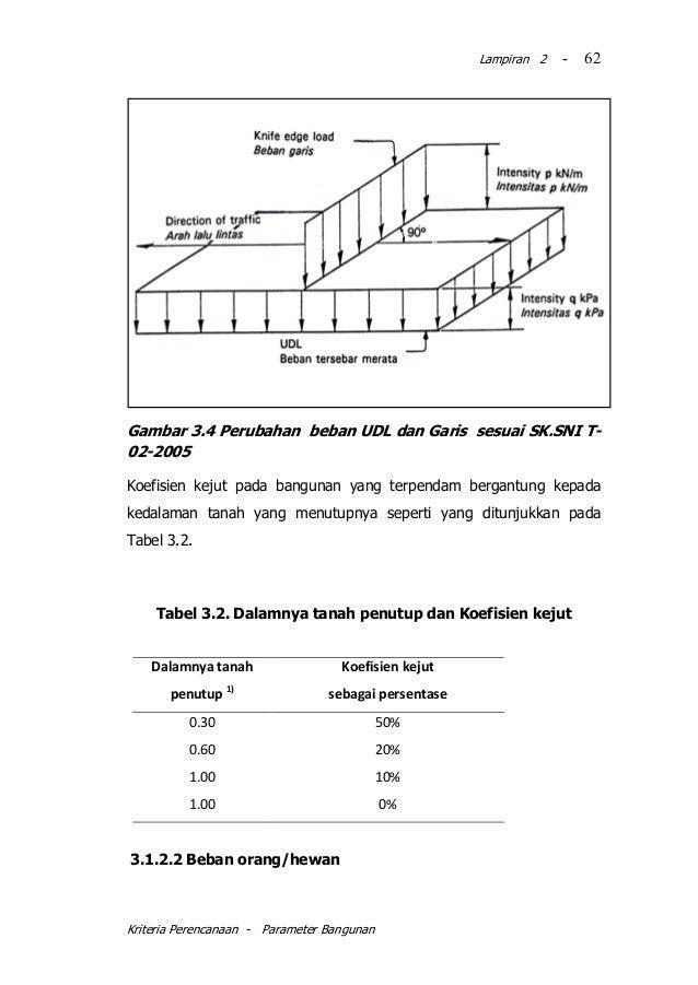 Kp 06 2010 parameter bangunan 62 ccuart Gallery