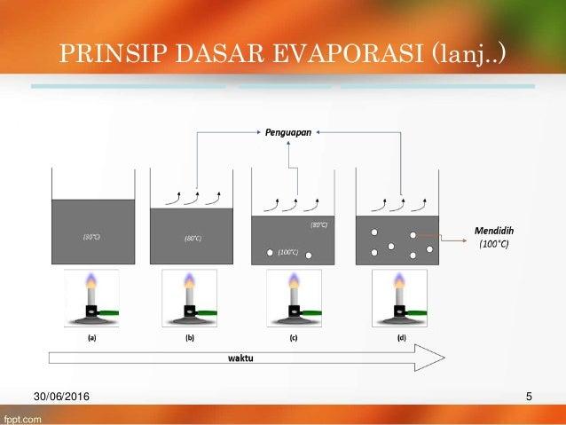 Kp3 evaporasi prinsip dasar evaporasi lanj ccuart Gallery