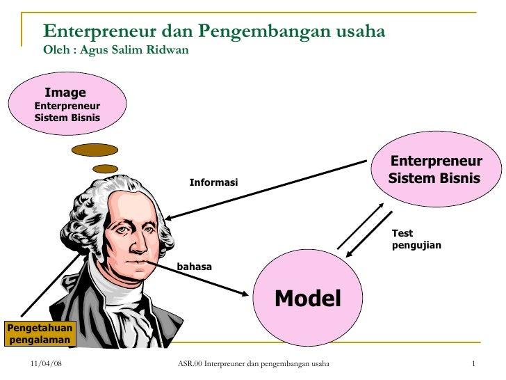 Enterpreneur dan Pengembangan usaha Oleh : Agus Salim Ridwan Enterpreneur Sistem Bisnis  Image  Enterpreneur Sistem Bisnis...