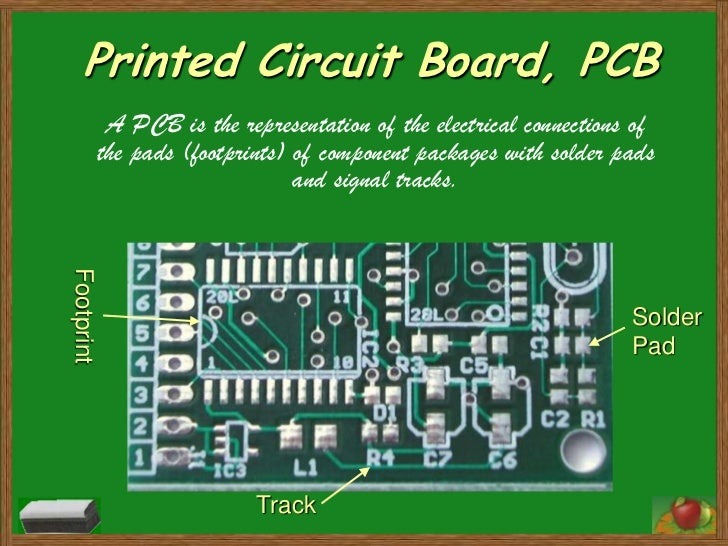 Printed Circuit Board, PCB             A PCB is the representation of the electrical connections of            the pads (f...