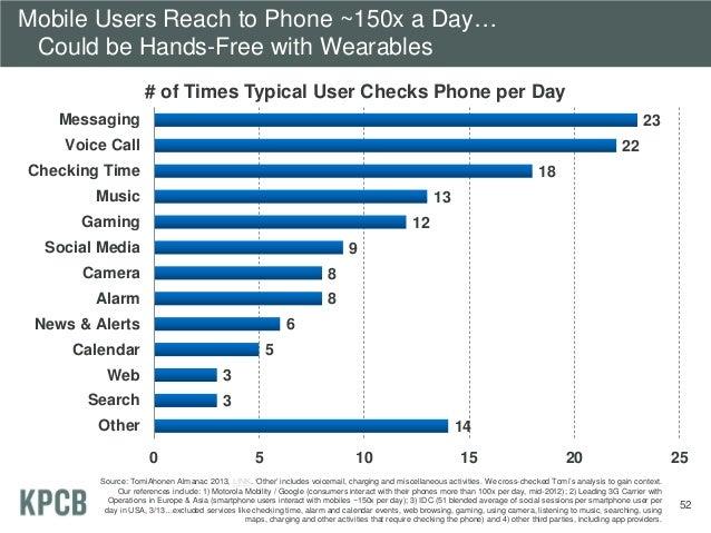 Internet Trends 2013 By Kpcb