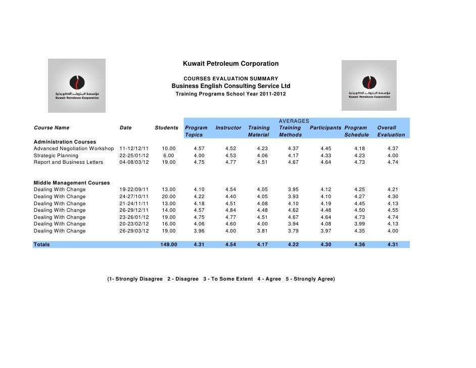 Kuwait Petroleum Corporation                                                       COURSES EVALUATION SUMMARY             ...