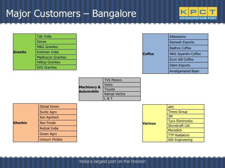 Kpct Presentation