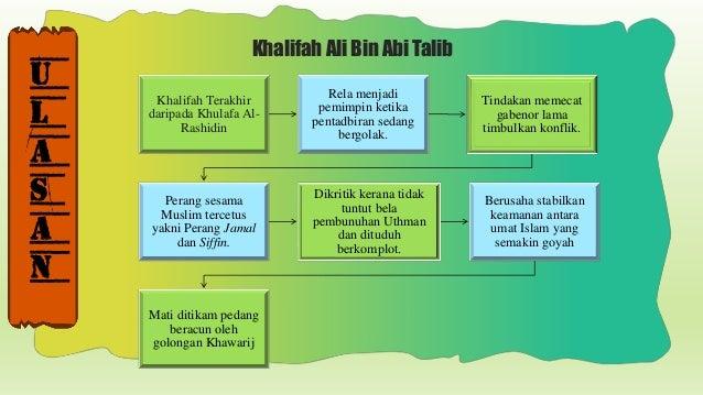Sumber sumber tamadun islam