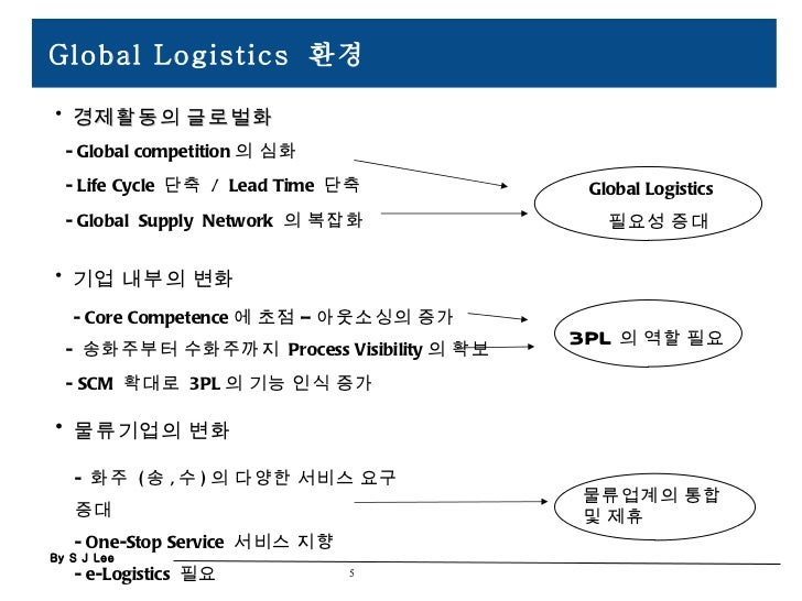 logistics and core competencies Core competencies  our services logistics and network optimization supply chains are increasing in complexity as global sourcing accelerates.