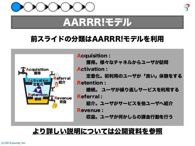 AARRR!モデル                         前スライドの分類はAARRR!モデルを利用                                                Acquisition :      ...