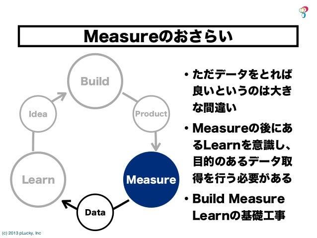 Measureのおさらい                                          ・ただデータをとれば                       Build                              ...