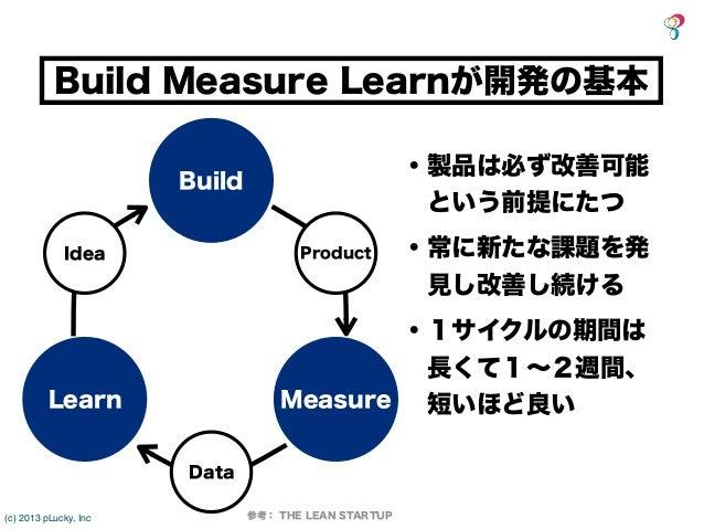 Build Measure Learnが開発の基本                                                      ・製品は必ず改善可能                       Build     ...