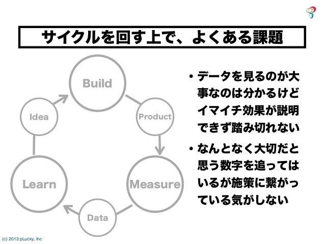 サイクルを回す上で、よくある課題                                         ・データを見るのが大                       Build                           ...